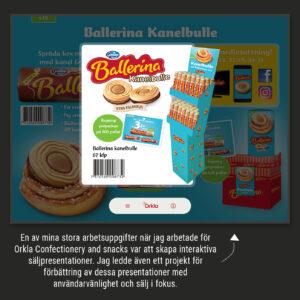 Interaktiva säljpresentation Ballerina Kanelbulle- Design Jannica Figur