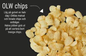 OLW Chips - Foto Jannica Figur